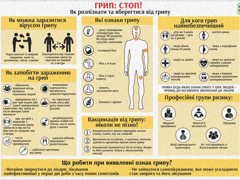 Медики прогнозируют вторую волну гриппа в феврале