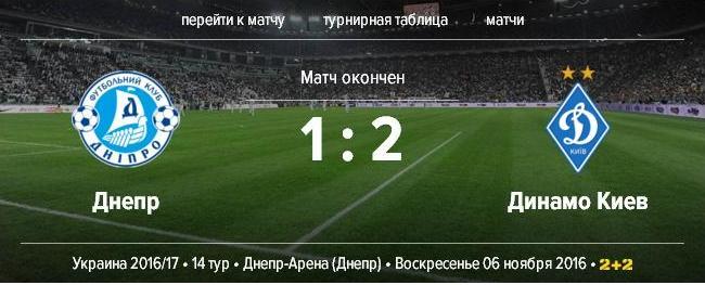 Со скрипом, но «Динамо» одолело «Днепр»