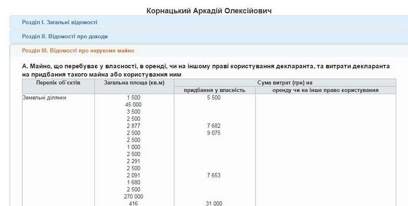 kornatskiy-31-10-16-31