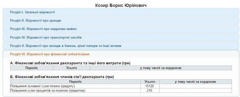 kozur-31-10-16-4