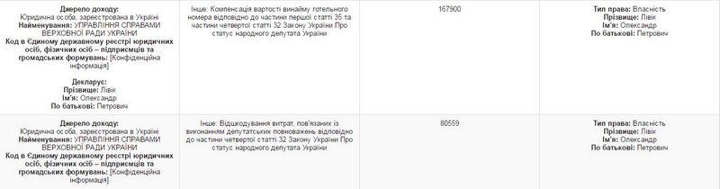livik-dekl-31-10-16-3