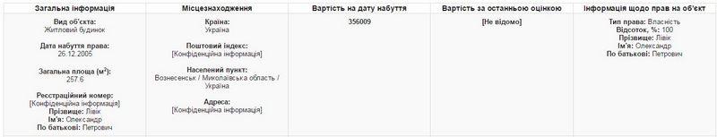 livik-dekl-31-10-16