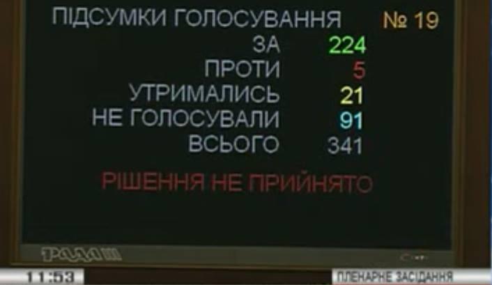 Как будет работать внутренний водный транспорт Украины. За что проголосовали в парламенте