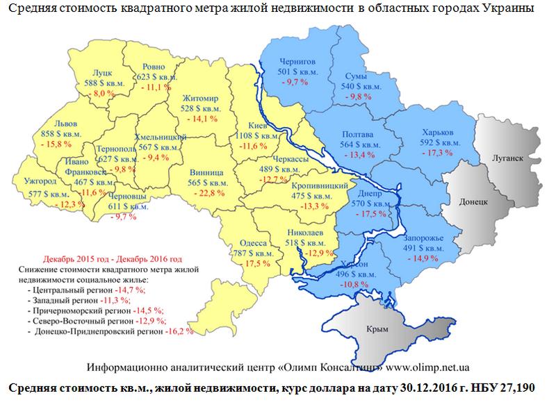 ukraina-2016
