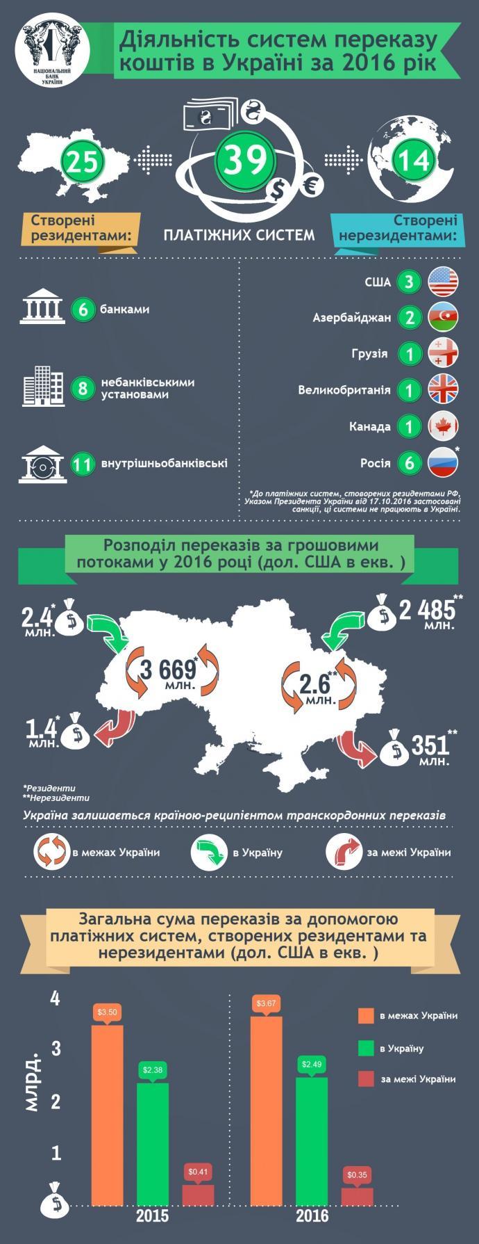 im-e75b68d-payment-systems-2016