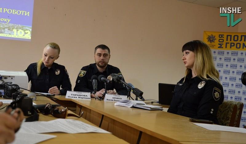 «Нас к такому не готовили» — начальник патрульной полиции Николаева о бездействии подчиненных