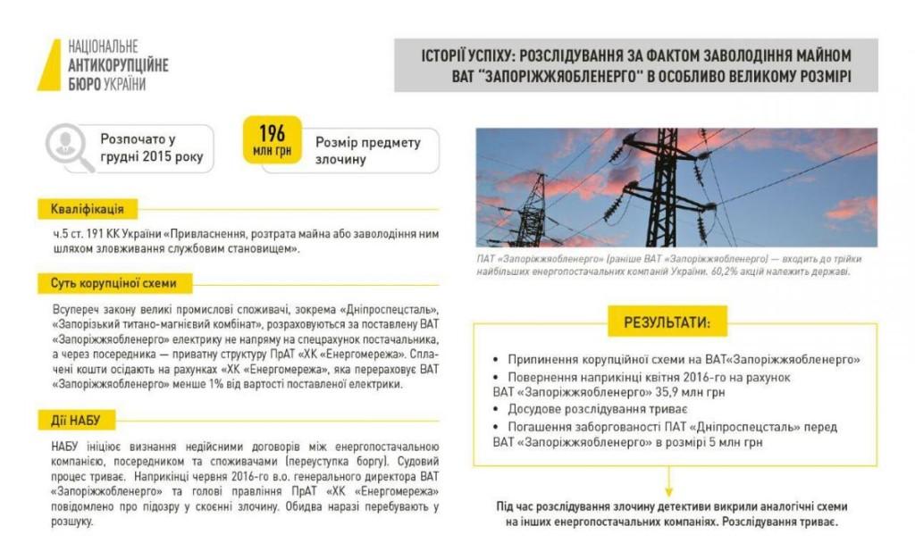 case_zaporghya_1