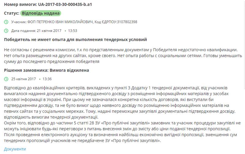 botoferma savchenko 1