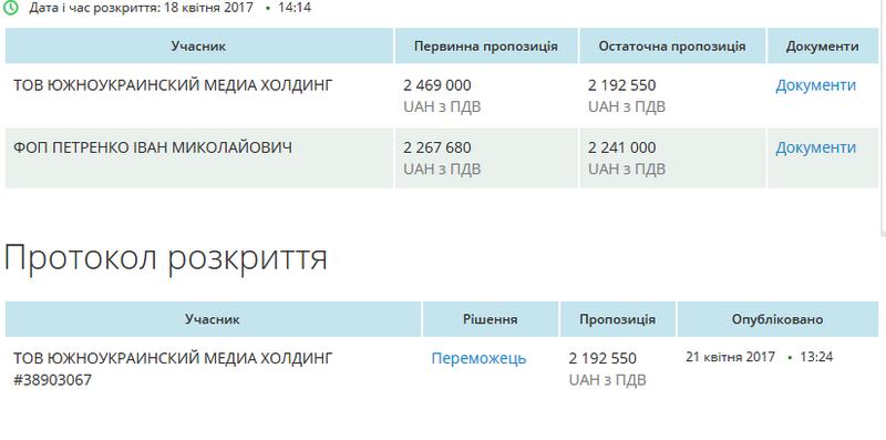 У  Николаевского губернатора заплатят по 2,5 тисяч гривен за каждыйпост в