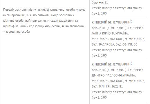 deklaratia gurinchuk 3