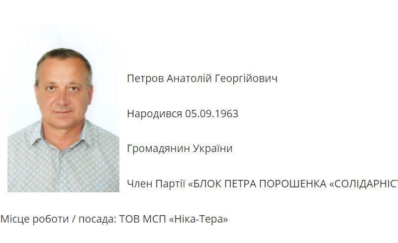 В суде рассматривается протокол на депутата горсовета – за несвоевременную декларацию