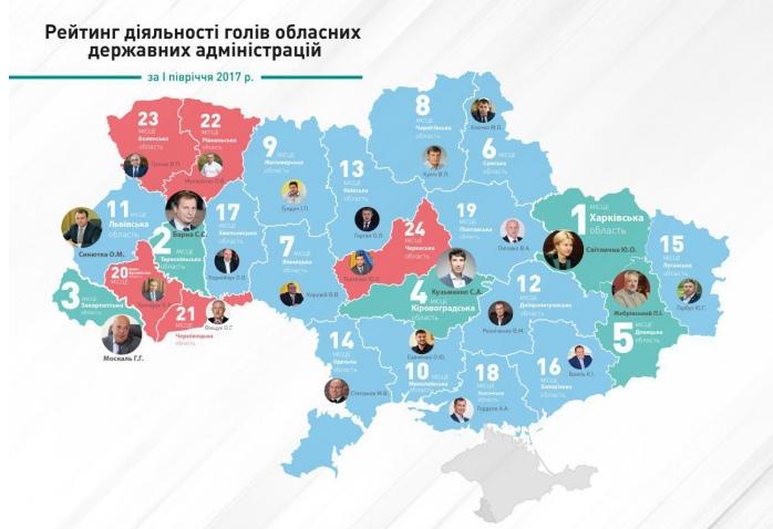 Алексей Савченко поднялся на один пункт в рейтинге губернаторов от Комитета избирателей Украины