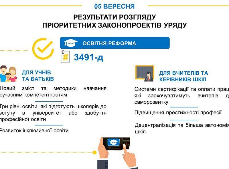 12-летнее обучение и новые зарплаты: Рада одобрила реформу образования
