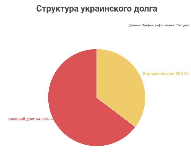 ЦБ: Международные резервыРФ заавгуст увеличились  на1,3%