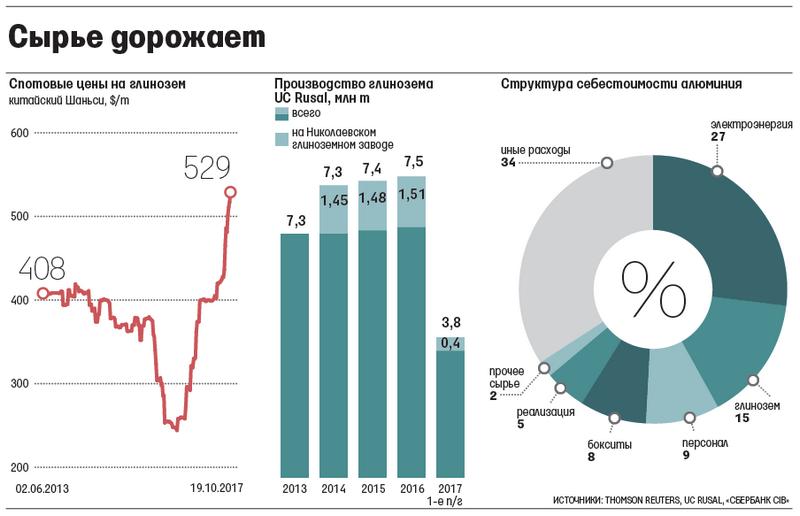 Glenсore покупает украинские активы миллиардера Дерипаски