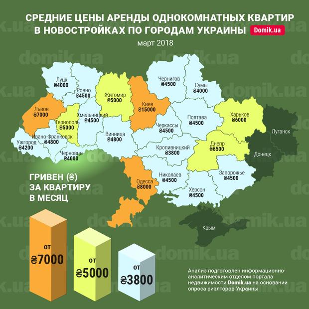 аренда однокомнатной квартиры в москве