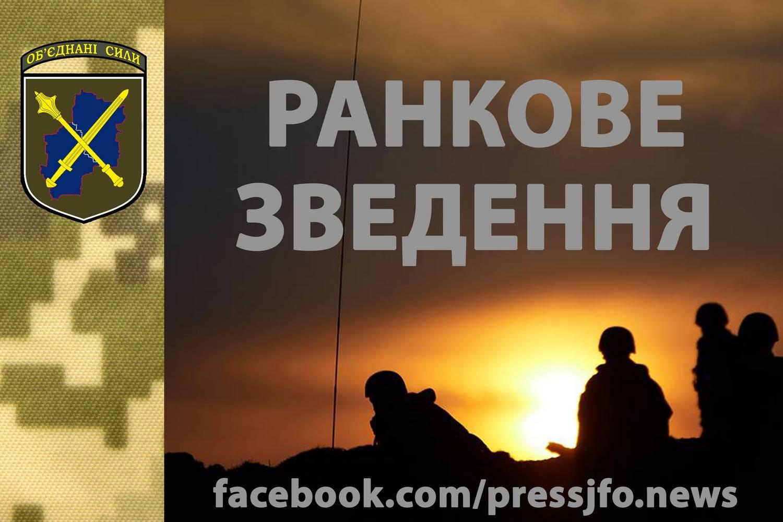 Сутки на Донбассе: 8 обстрелов, потерь среди наших воинов нет 5