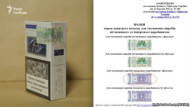 акцизные марки для сигарет купить