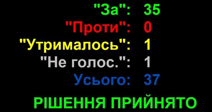 Депутаты Николаевского облсовета передумали и все-таки поддержали обращение в Кабмин о предоставлении муздраму статуса Национальньного