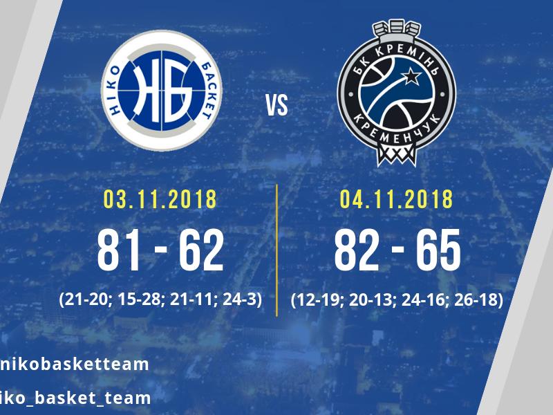 «Нико-Баскет» выиграл обе игры против БК «Кремень» в рамках 4-го тура Высшей лиги Украины по баскетболу