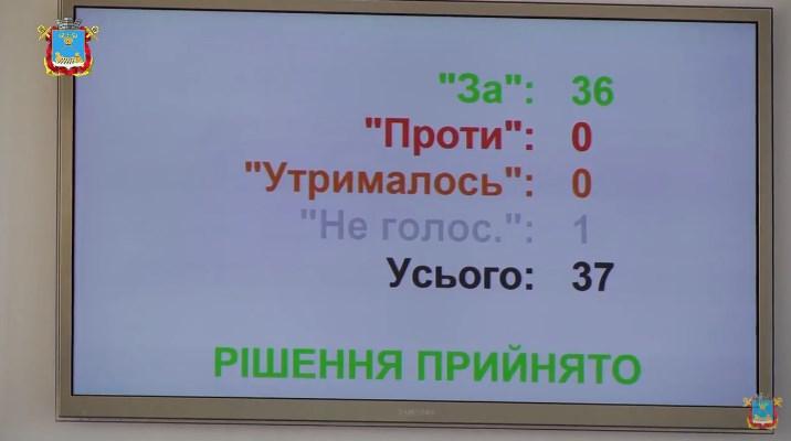 Горсовет Николаева утвердил перераспределение 160 миллионов бюджетных средств