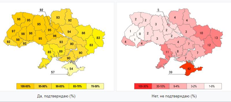 Сегодня украинцы отмечают годовщину Всеукраинского референдума за независимость
