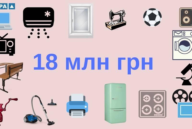 Скоро выборы: на Николаевщине 19% государственной субвенции потрачены на предметы не первой необходимости