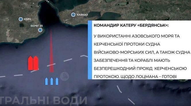 ГПУ обнародовала реконструкцию российской агрессии в Керченском проливе