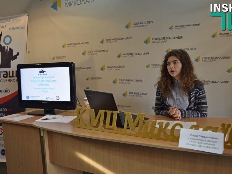 «Аттестация депутатов горсовета Николаева» выявила недостоверные данные о приеме граждан и отсутствие контактной информации
