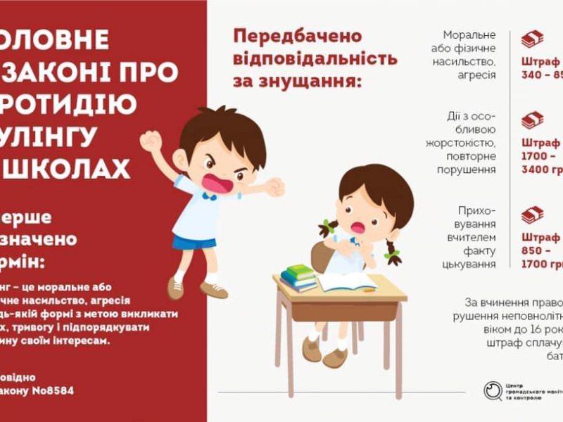 В Украине вынесли первое решение по делу о буллинге
