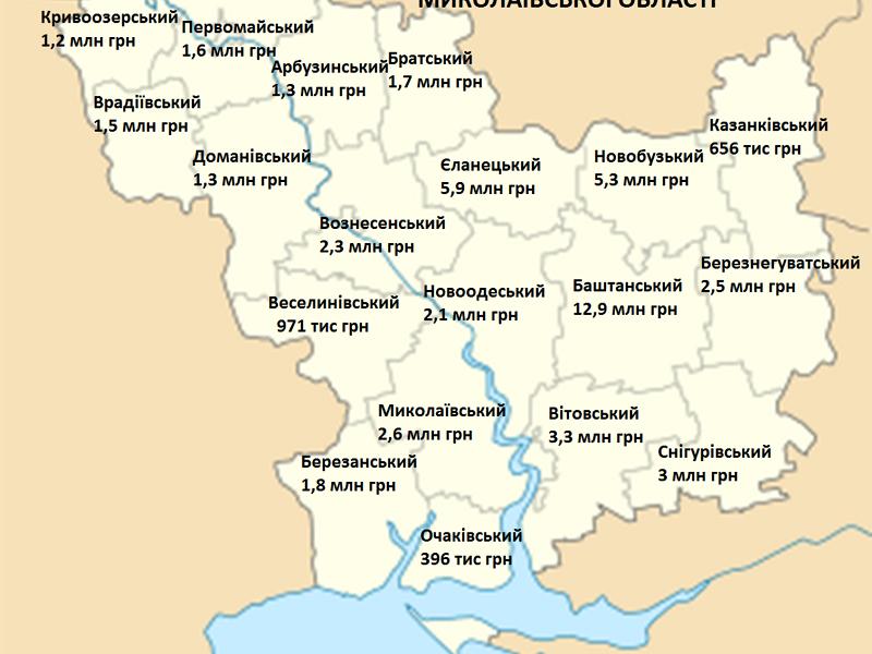 Распределение субвенций между районами Николаевской области в 2018 году было неравномерным — ОПОРА