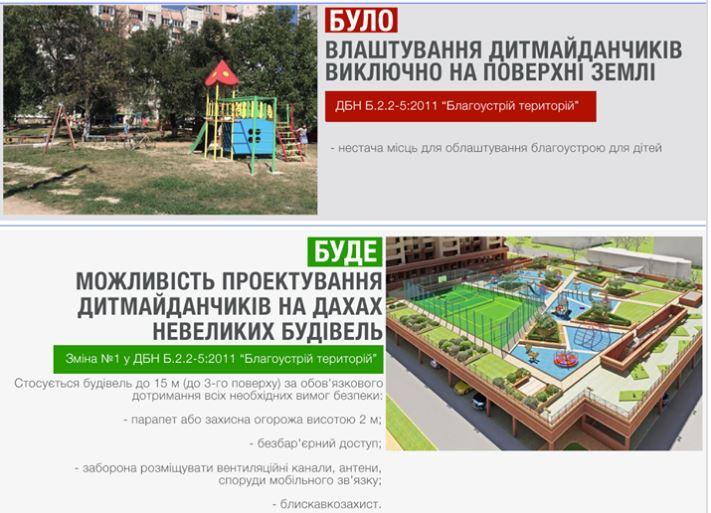 В Украине разрешили размещать детские площадки на крышах. Но не очень высоко