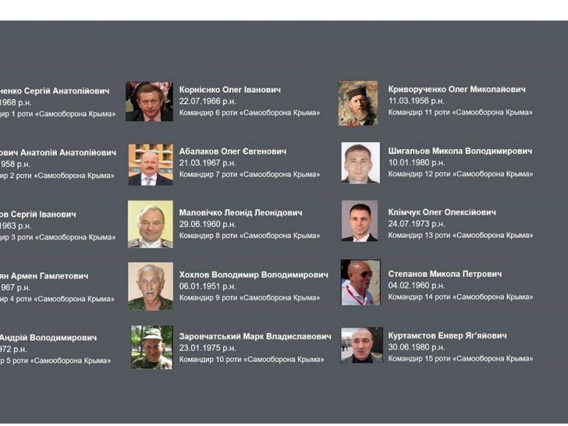 Преследование евромайдановцев в Крыму квалифицировано как военное преступление