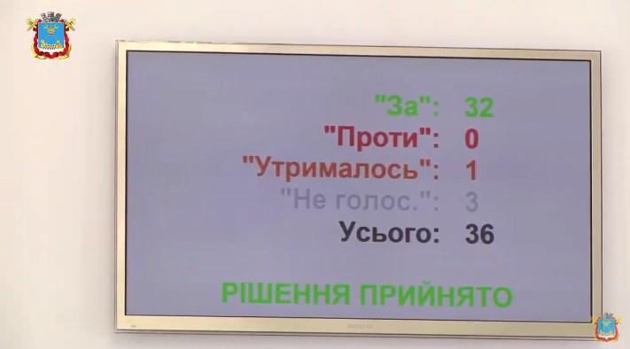 Депутаты запустили «Реестр территориальной общины Николаева», чтоб убрать очереди за справкой о составе семьи
