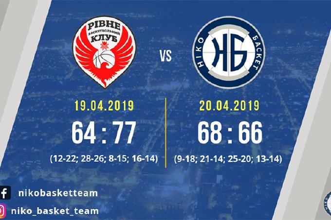 «Нико-Баскет» в чемпионате высшей лиги по баскетболу обменялся победами с «Ровно»