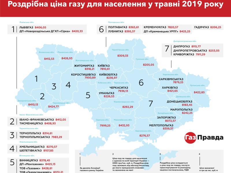 Стало известно, сколько будет стоить газ в Николаевской области