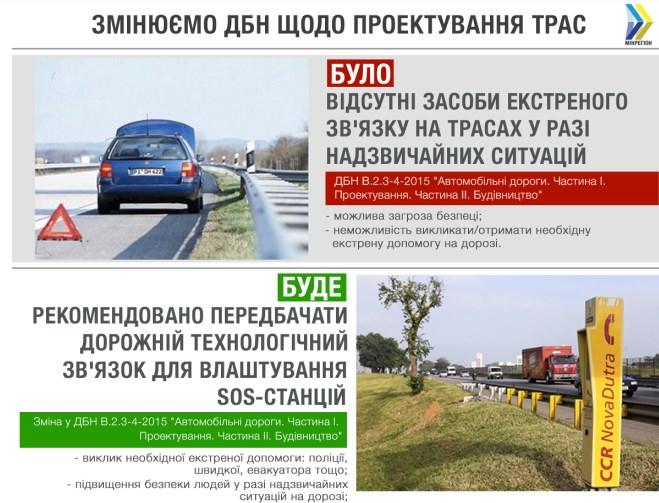 На украинских трассах появятся станции экстренной связи