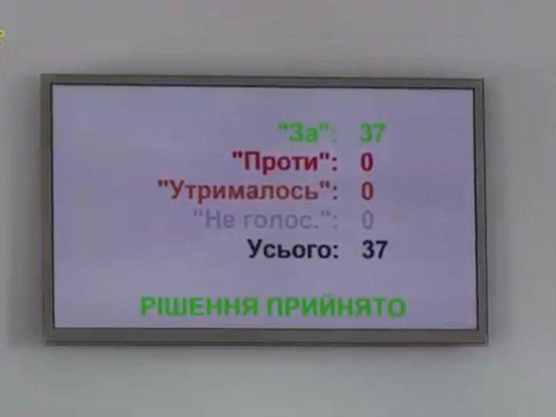 Горсовет Николаева «дал согласие» принять на баланса города Дворец спорта «Трудовые резервы» (ВИДЕО)