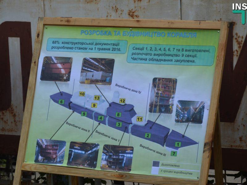 Хозяйственный суд Николаевской области требует от ЧСЗ вернуть Минобороны документацию по корветам (ДОКУМЕНТ)