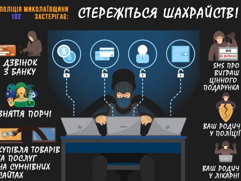 В Николаеве две пенсионерки снова стали жертвами мошенников – отдали аферистам 52 тыс.грн.