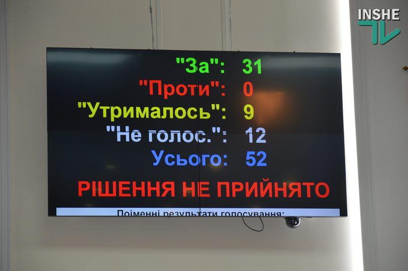 Бюджет Николаевской области пока не принят