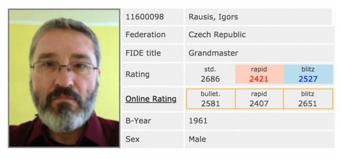 Чешский шахматист лишен титула «гроссмейстер» – за жульничество
