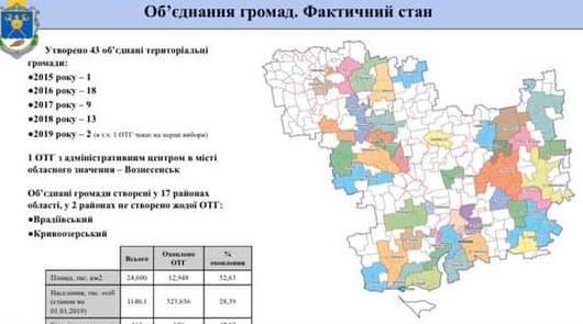 Всю Николаевщину хотят разделить на 50 ОТГ, их границы уже критикуют  (ИНФОГРАФИКА)