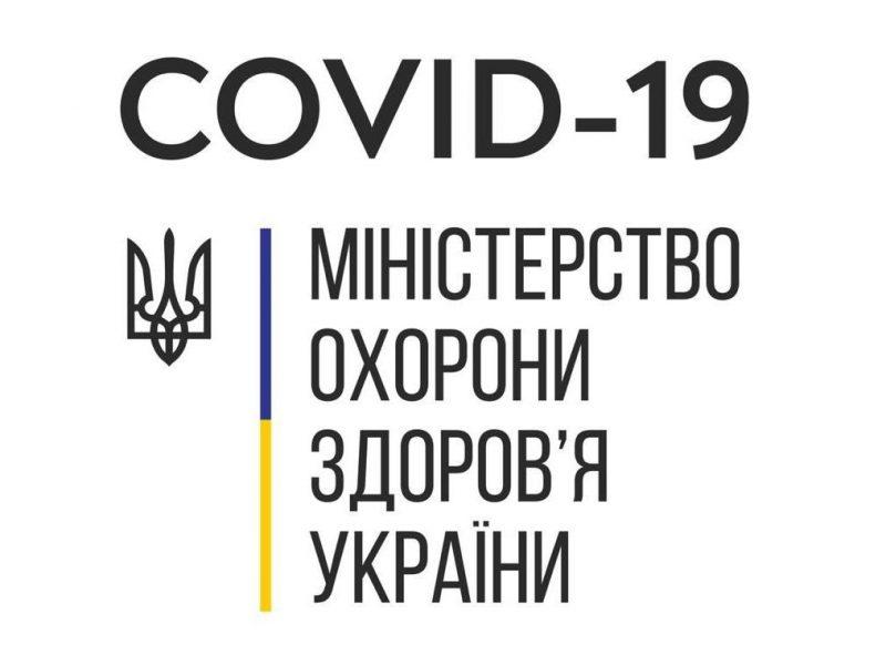 COVID-19: в Украине 325 новых случаев за сутки