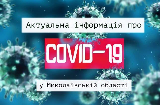 COVID-19 на Николаевщине. За сутки 20 новых случаев