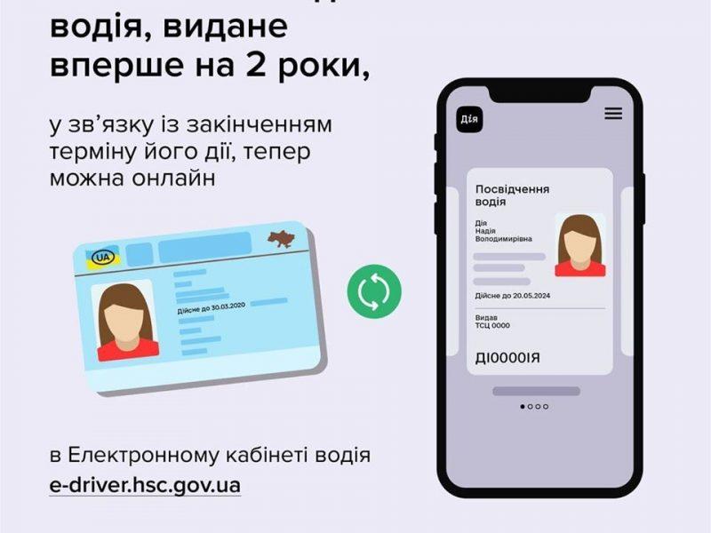 Что делать, если во время карантина завершился срок действия водительского удостоверения, – разъяснения РСЦ МВД в Николаевской области