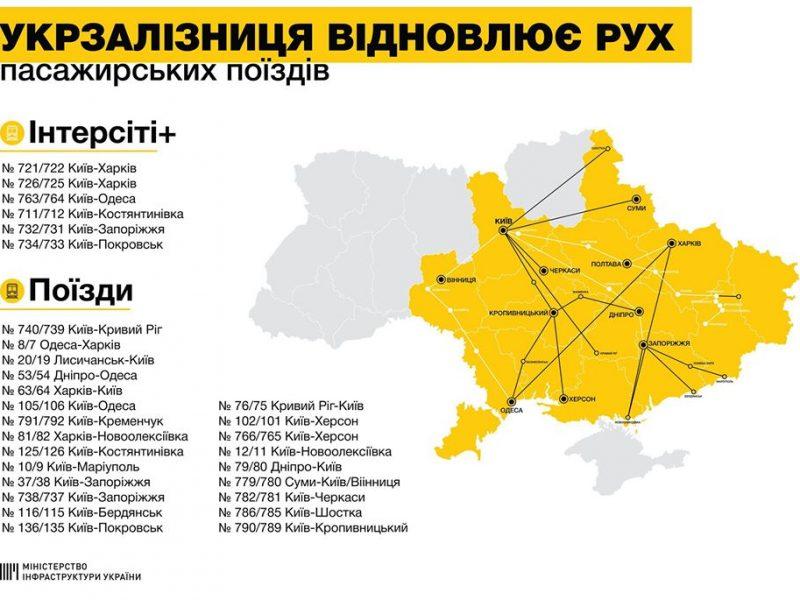 В Украине пассажирские железнодорожные перевозки восстановят с 1 июня