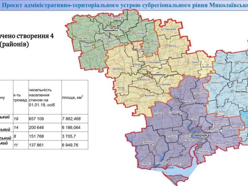 В Николаевской области образовано 4 района – ВР приняла постановление