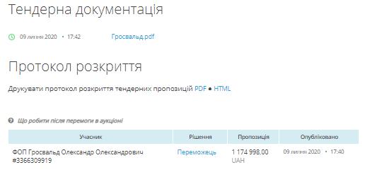 """По какой же цене Николаевская """"инфекционка"""" купила 500 одноразовых костюмов биозащиты? 3"""