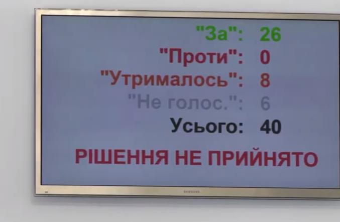 Горсовет Николаева провалил выделение полиции 7 миллионов на покупку 147 камер наблюдения